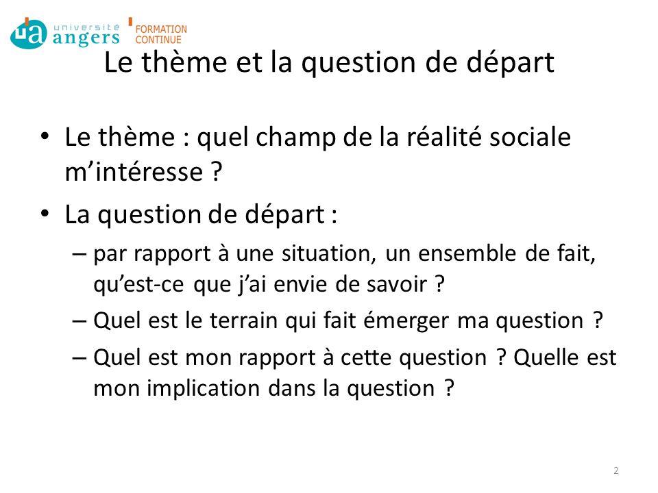 Le thème et la question de départ Le thème : quel champ de la réalité sociale m'intéresse .