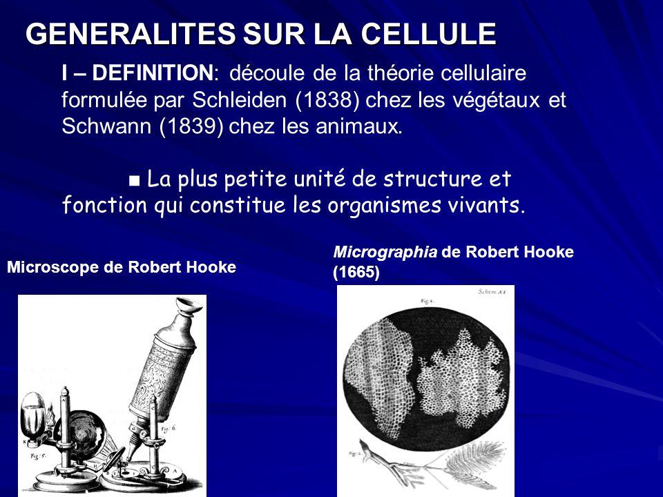 GENERALITES SUR LA CELLULE I – DEFINITION: découle de la théorie cellulaire formulée par Schleiden (1838) chez les végétaux et Schwann (1839) chez les animaux.