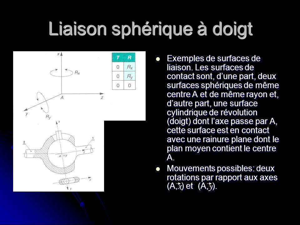 Liaison sphérique à doigt Exemples de surfaces de liaison. Les surfaces de contact sont, d'une part, deux surfaces sphériques de même centre A et de m