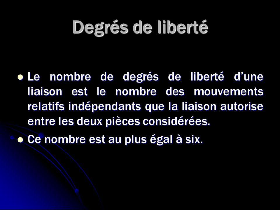 Degrés de liberté Le nombre de degrés de liberté d'une liaison est le nombre des mouvements relatifs indépendants que la liaison autorise entre les de