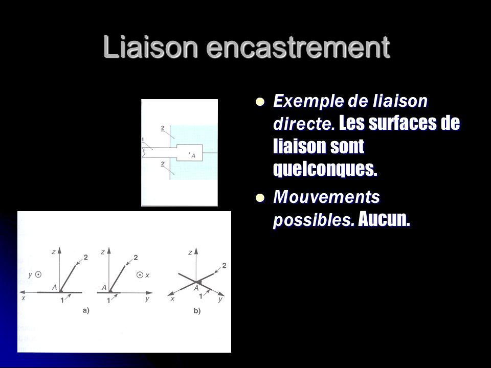 Liaison encastrement Exemple de liaison directe. Les surfaces de liaison sont quelconques. Exemple de liaison directe. Les surfaces de liaison sont qu