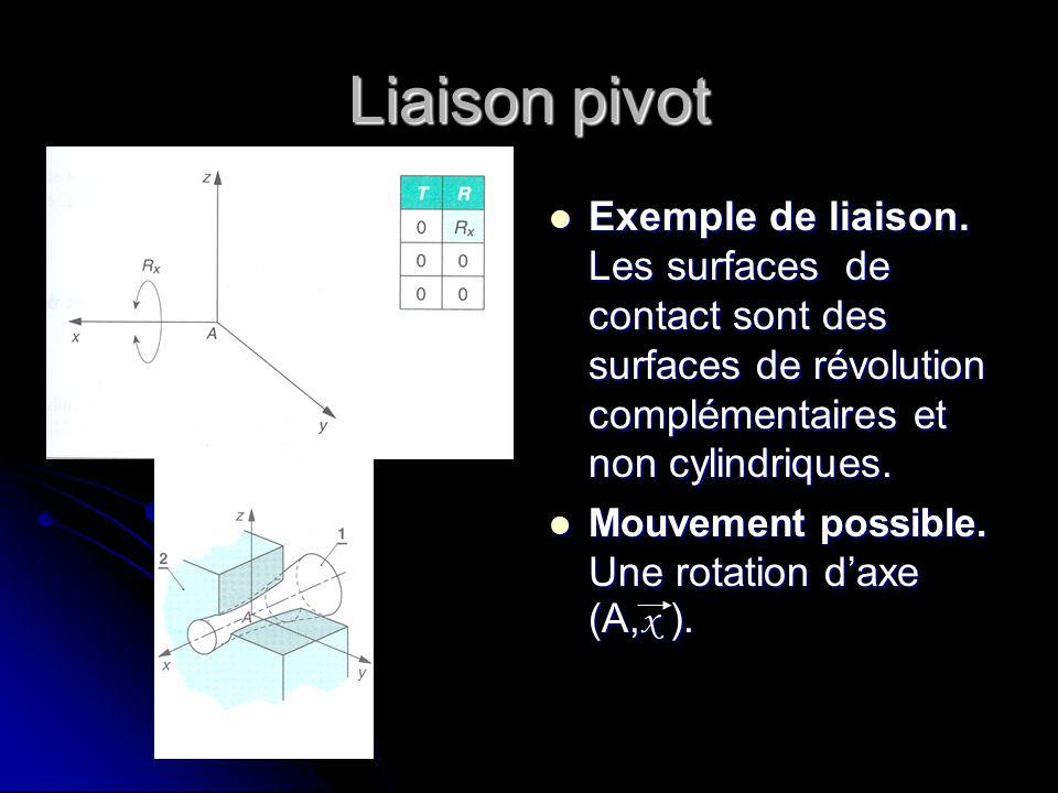 Liaison pivot Exemple de liaison. Les surfaces de contact sont des surfaces de révolution complémentaires et non cylindriques. Exemple de liaison. Les