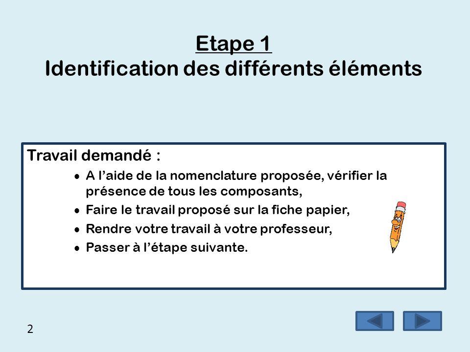 Etape 1 Identification des différents éléments Travail demandé :  A l'aide de la nomenclature proposée, vérifier la présence de tous les composants,