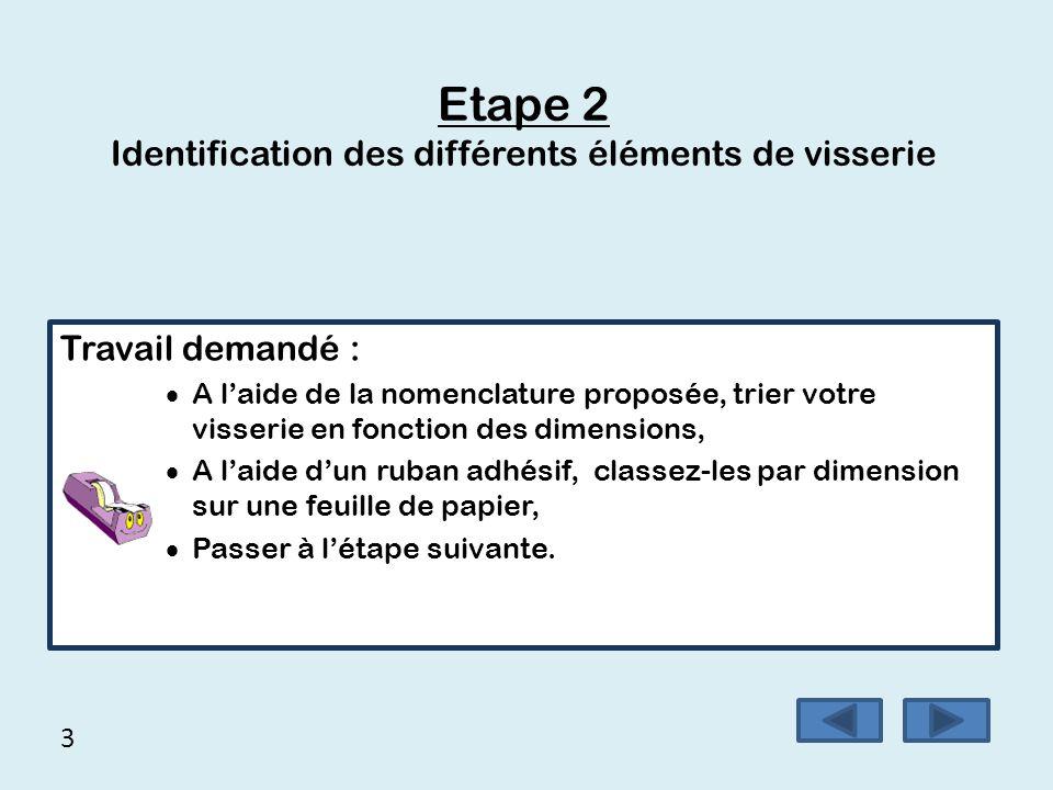 Etape 2 Identification des différents éléments de visserie Travail demandé :  A l'aide de la nomenclature proposée, trier votre visserie en fonction