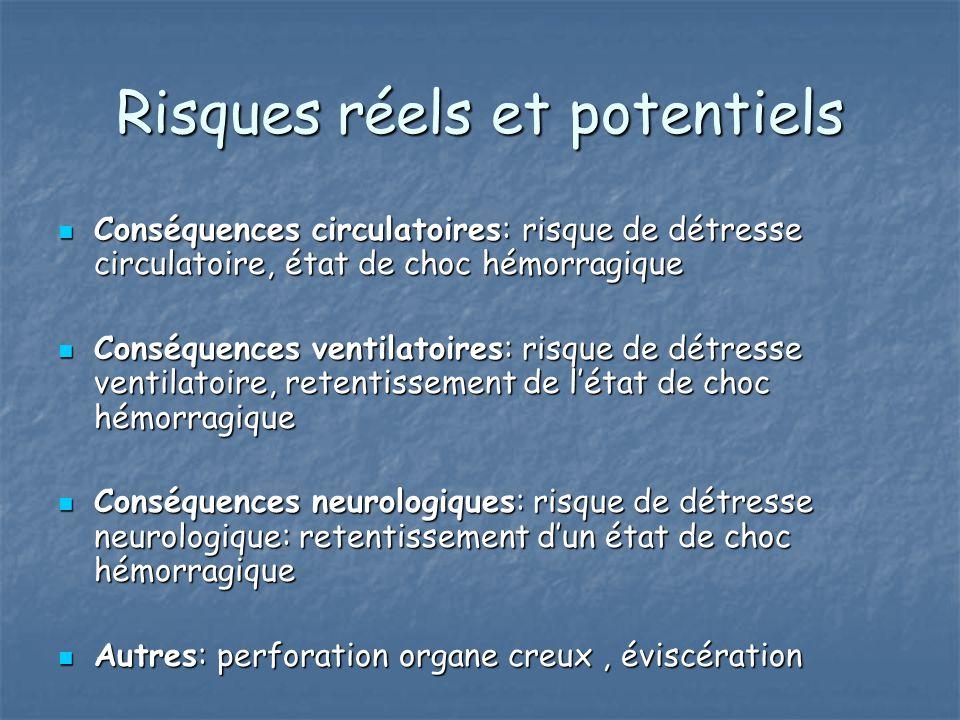 Risques réels et potentiels Conséquences circulatoires: risque de détresse circulatoire, état de choc hémorragique Conséquences circulatoires: risque