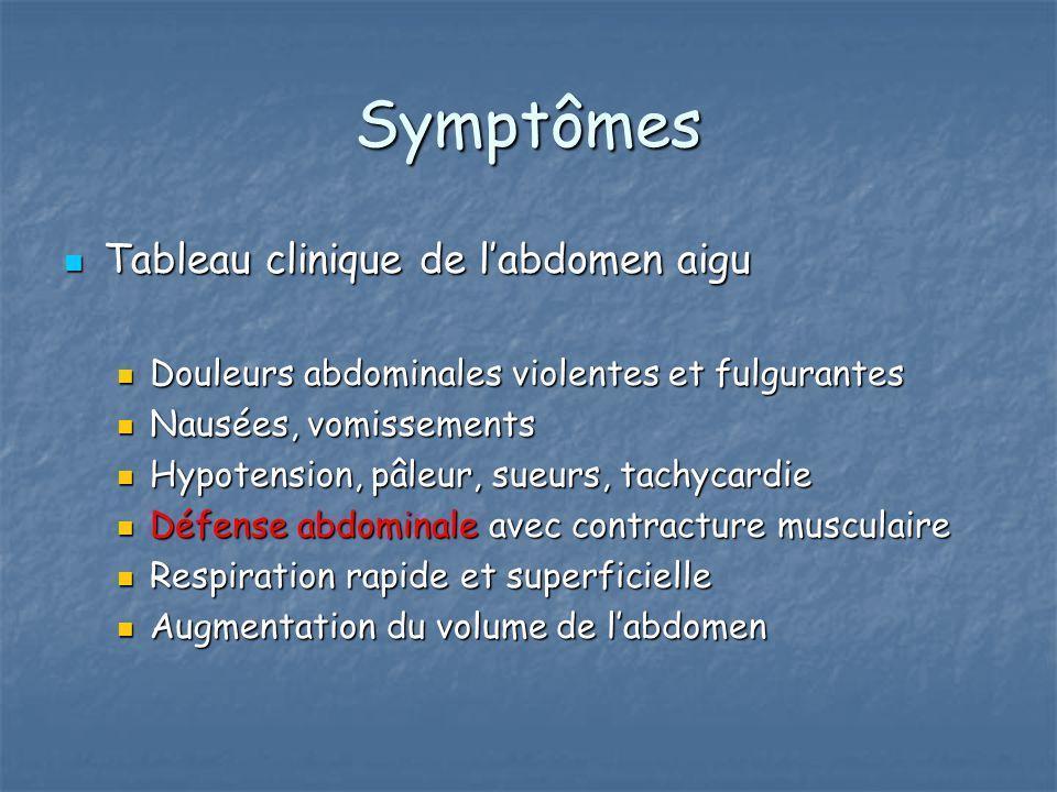 Symptômes Tableau clinique de l'abdomen aigu Tableau clinique de l'abdomen aigu Douleurs abdominales violentes et fulgurantes Douleurs abdominales vio