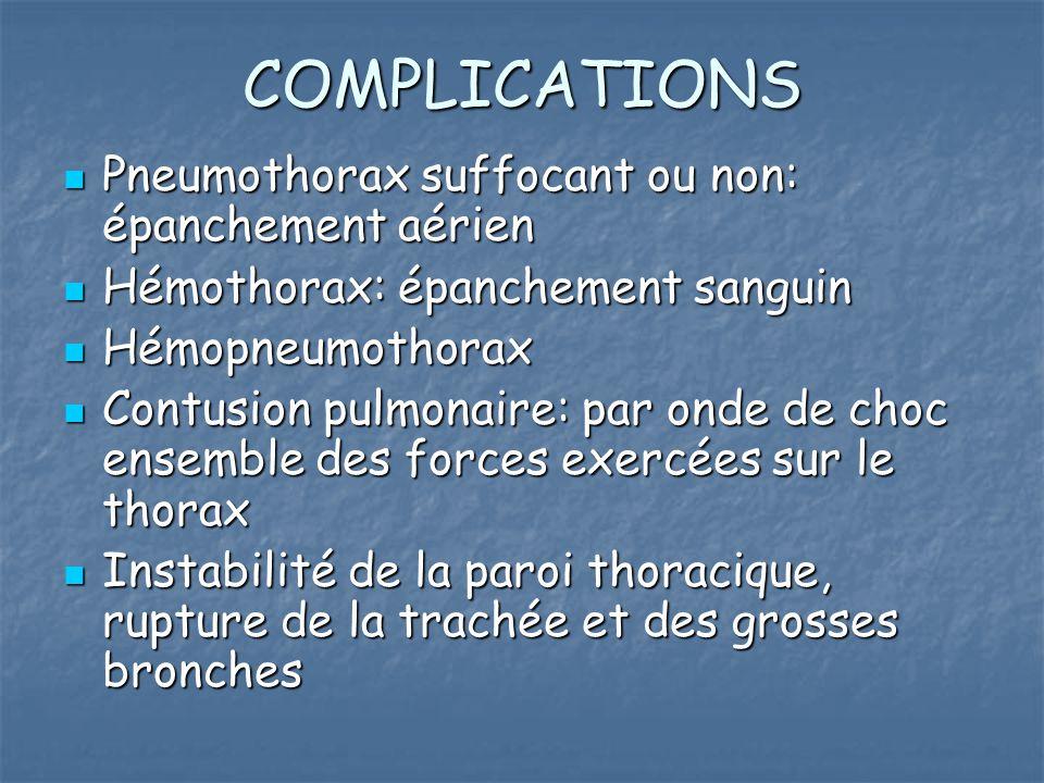 COMPLICATIONS Pneumothorax suffocant ou non: épanchement aérien Pneumothorax suffocant ou non: épanchement aérien Hémothorax: épanchement sanguin Hémo