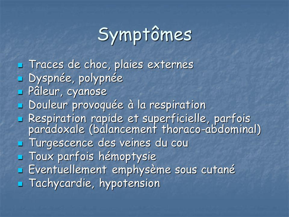 Symptômes Traces de choc, plaies externes Traces de choc, plaies externes Dyspnée, polypnée Dyspnée, polypnée Pâleur, cyanose Pâleur, cyanose Douleur