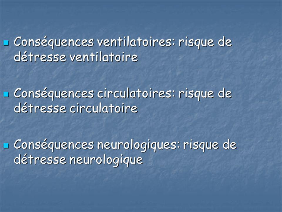 Conséquences ventilatoires: risque de détresse ventilatoire Conséquences ventilatoires: risque de détresse ventilatoire Conséquences circulatoires: ri