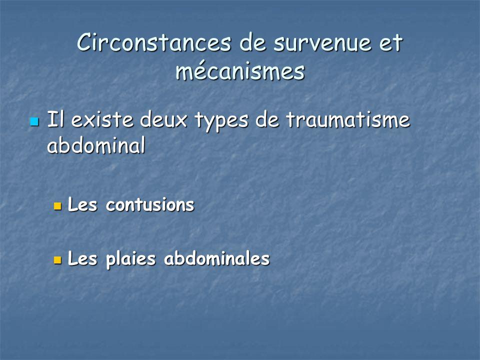 Contusions abdominales Ce sont des traumatismes non pénétrants où plusieurs mécanismes peuvent intervenir pour engendrer des lésions intra-abdominales Ce sont des traumatismes non pénétrants où plusieurs mécanismes peuvent intervenir pour engendrer des lésions intra-abdominales Par compression, par choc direct ou phénomène d'écrasement Par compression, par choc direct ou phénomène d'écrasement Phénomène d'arrachement; soit par choc direct, soit par brusque décélération Phénomène d'arrachement; soit par choc direct, soit par brusque décélération Phénomène d'éclatement au niveau des organes creux (vessie) Phénomène d'éclatement au niveau des organes creux (vessie)