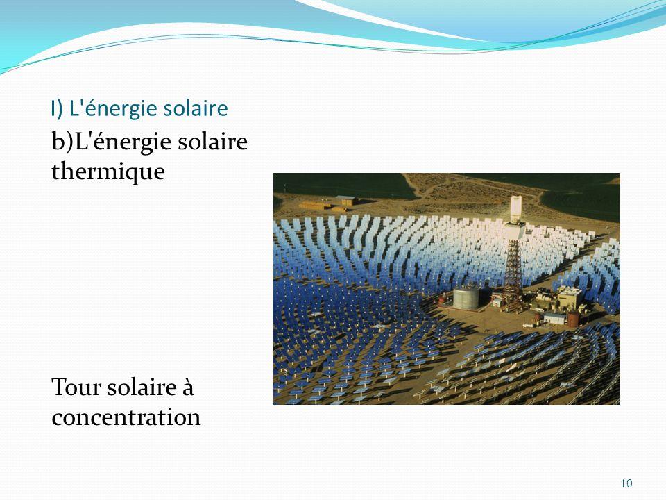 10 I) L'énergie solaire b)L'énergie solaire thermique Tour solaire à concentration