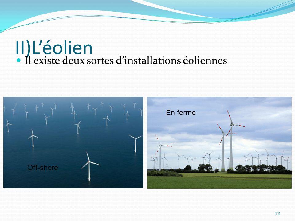 13 II)L'éolien Il existe deux sortes d'installations éoliennes Off-shore En ferme