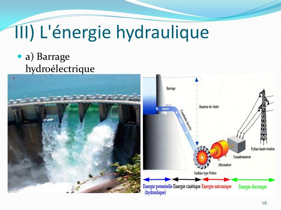 16 III) L énergie hydraulique a) Barrage hydroélectrique