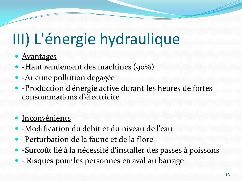 18 III) L'énergie hydraulique Avantages -Haut rendement des machines (90%) -Aucune pollution dégagée -Production d'énergie active durant les heures de