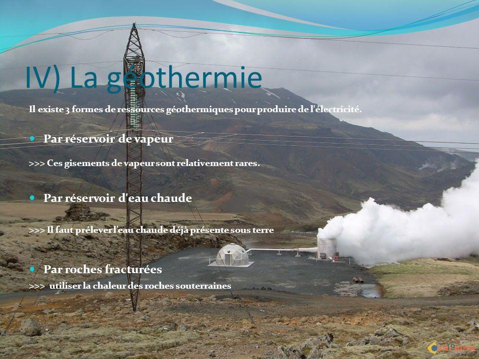 19 IV) La géothermie Il existe 3 formes de ressources géothermiques pour produire de l'électricité. Par réservoir de vapeur >>> Ces gisements de vapeu