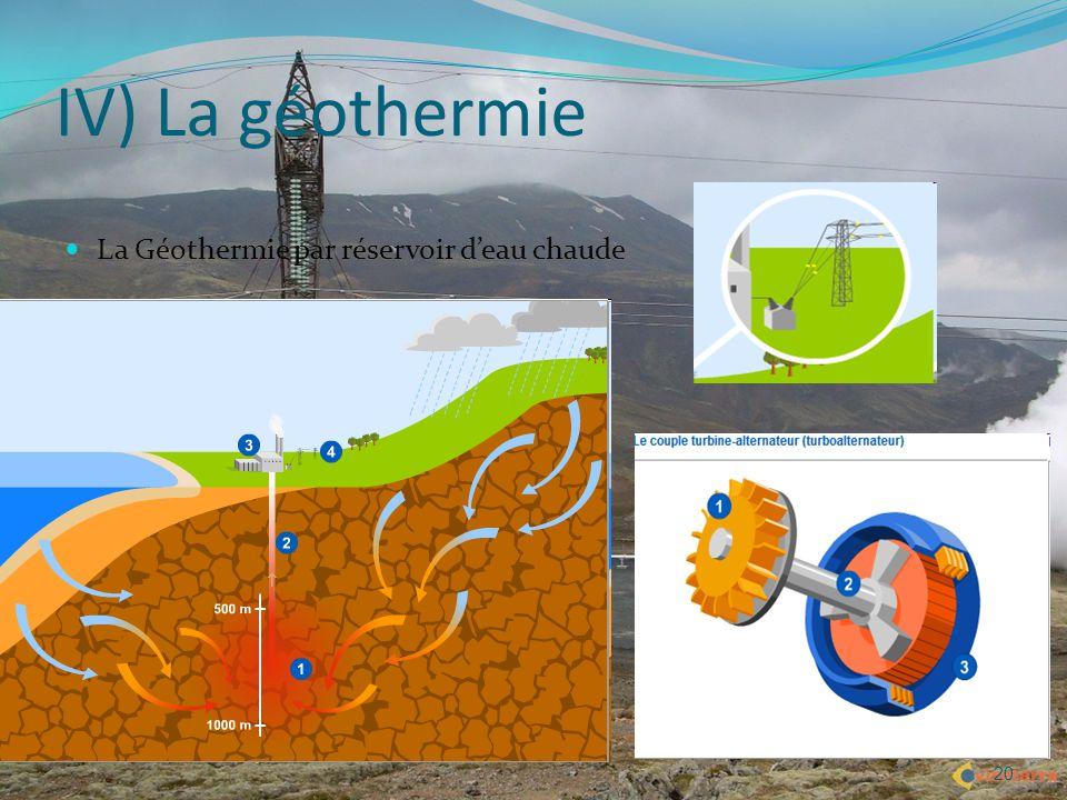 20 IV) La géothermie La Géothermie par réservoir d'eau chaude
