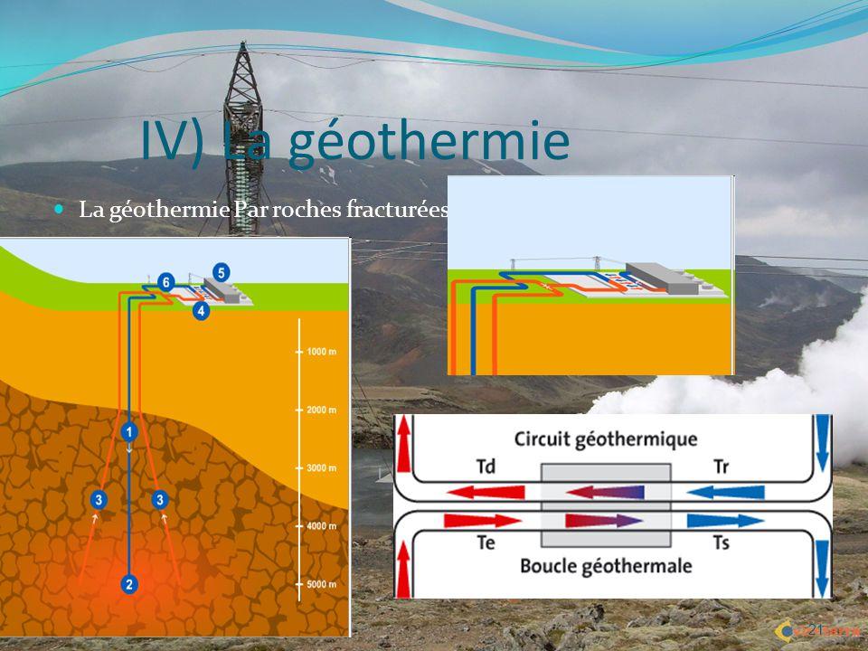 21 IV) La géothermie La géothermie Par roches fracturées