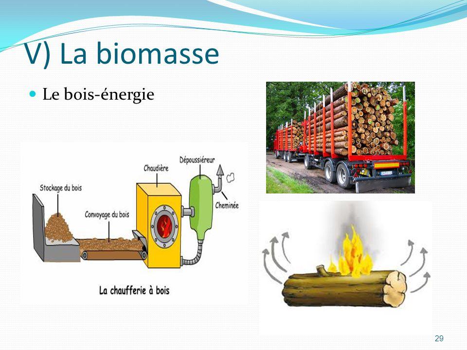 29 V) La biomasse Le bois-énergie