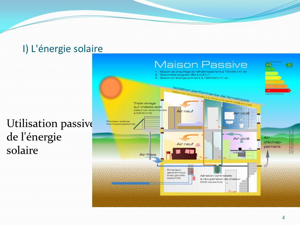 4 I) L énergie solaire Utilisation passive de l énergie solaire