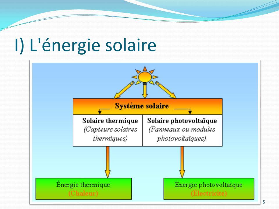 5 I) L'énergie solaire