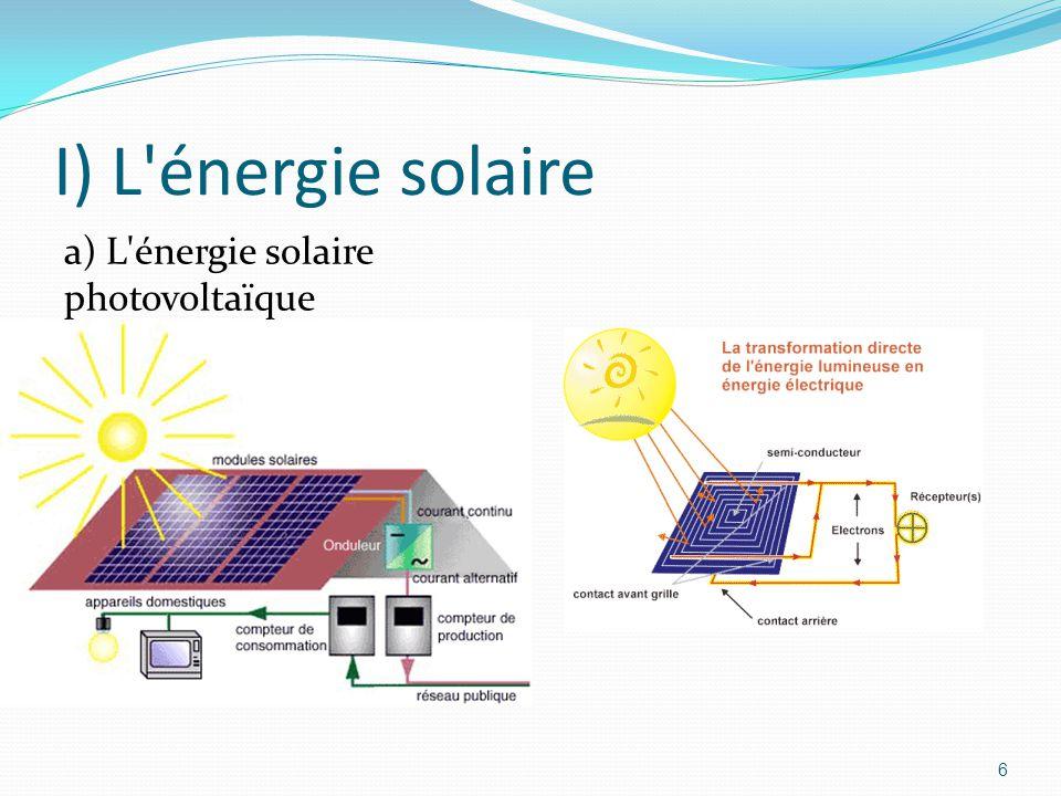 6 a) L'énergie solaire photovoltaïque