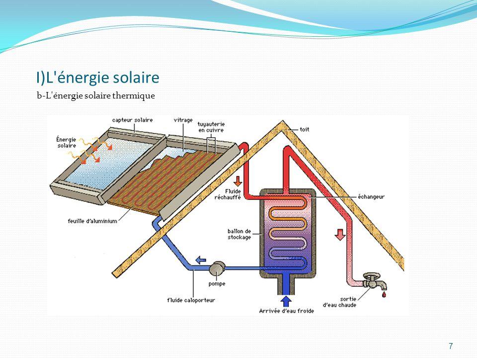 7 I)L énergie solaire b-L énergie solaire thermique