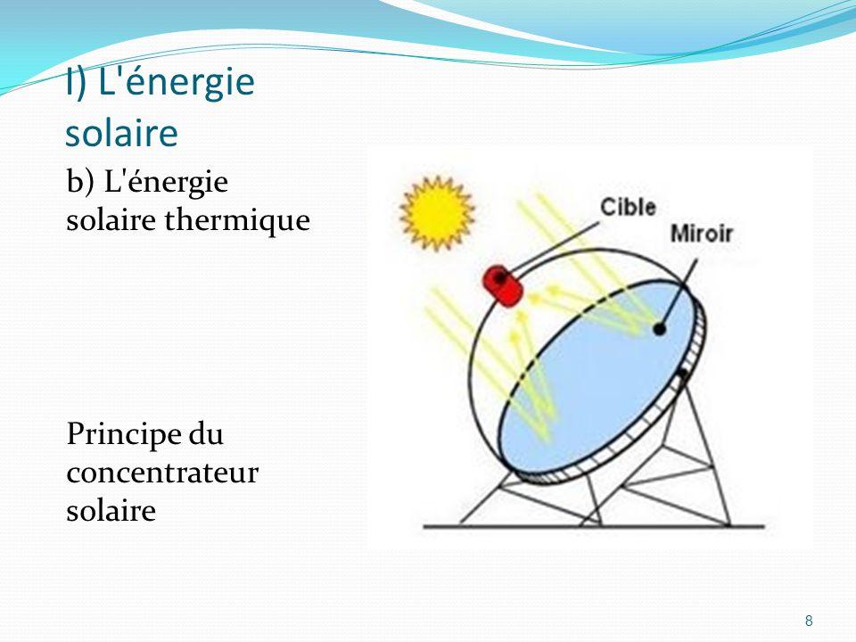 8 I) L'énergie solaire b) L'énergie solaire thermique Principe du concentrateur solaire