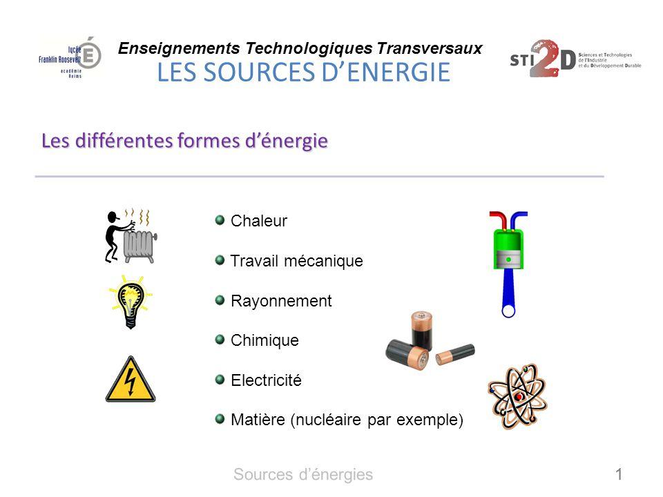 Enseignements Technologiques Transversaux LES SOURCES D'ENERGIE 12 Mix énergétique français Mix énergétique français Sources d'énergies 266 Mtep http://www.iea.org