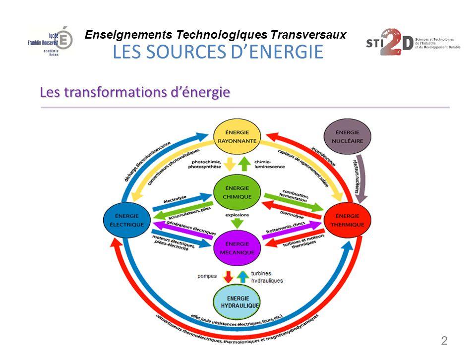 Enseignements Technologiques Transversaux LES SOURCES D'ENERGIE Le Joule J : C'est l'unité légale dans le système international (ISO).