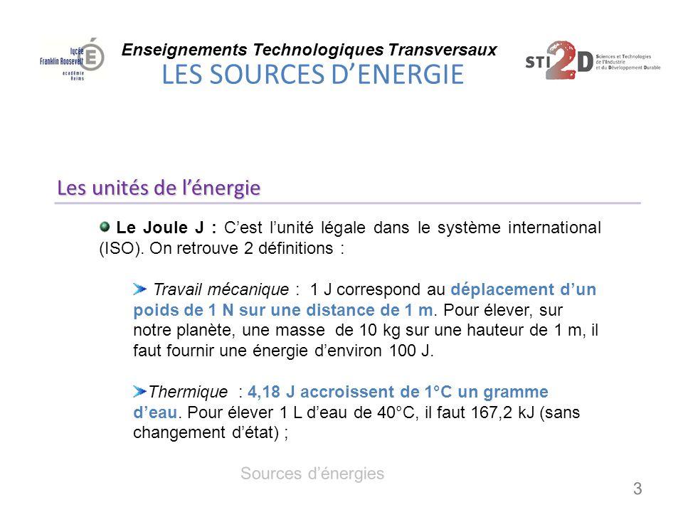 Enseignements Technologiques Transversaux LES SOURCES D'ENERGIE Le kilowattheure kWh : à la base, c'est l'unité utilisée en électricité.