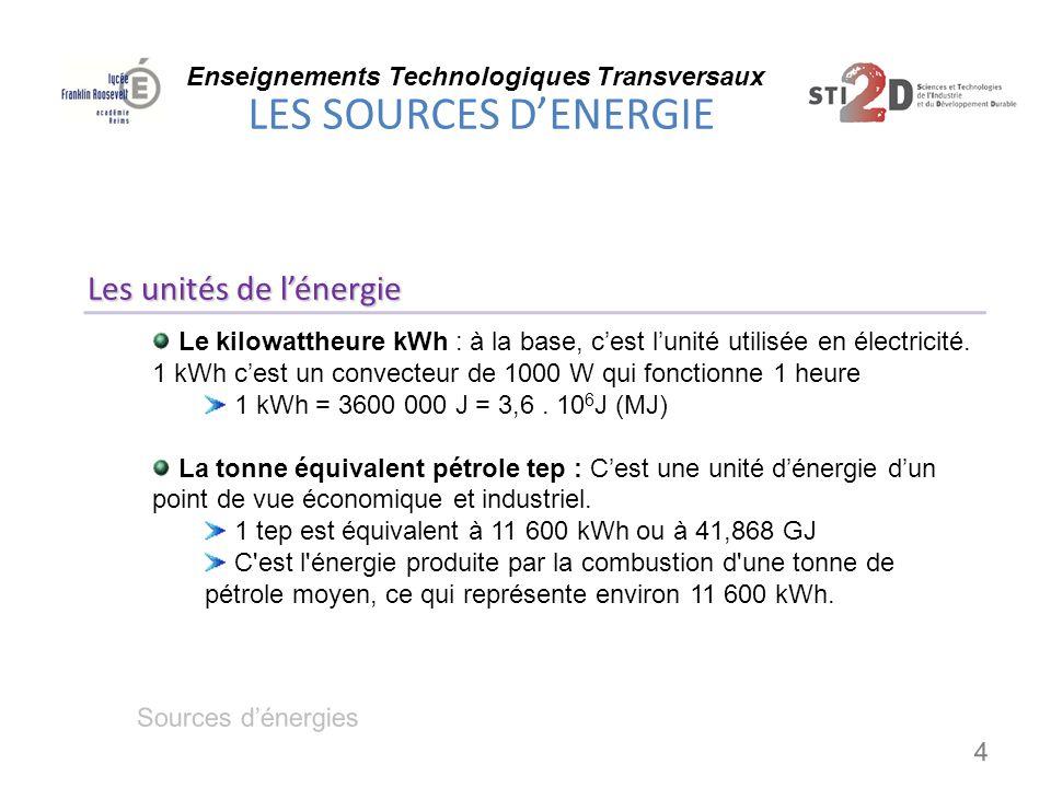 Enseignements Technologiques Transversaux LES SOURCES D'ENERGIE Energie mécanique potentielle Wp = m.g.H avec Wp en J, m en kg, g en m.s -2 et H en m.