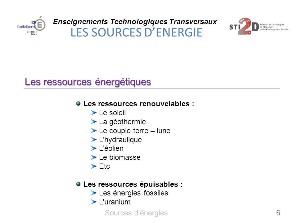 Enseignements Technologiques Transversaux LES SOURCES D'ENERGIE 7 Consommation quotidienne d'une agglomération de 10 M d'hab Sources d'énergies