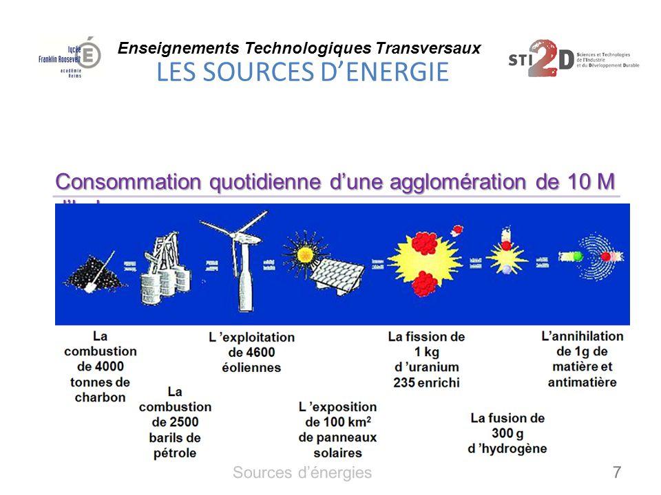 Enseignements Technologiques Transversaux LES SOURCES D'ENERGIE 8 Les quantités d'énergies épuisables Sources d'énergies FOSSILES Pétrole : 2x10 15 kWh soit 40 à 50 ans Charbon : 8x10 15 kWh soit 200 ans Gaz naturel: 1,6x10 15 kWh soit < 60 ans Hydrates de méthane : > 10x10 15 kWh .