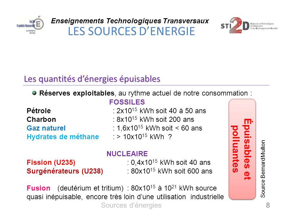 Enseignements Technologiques Transversaux LES SOURCES D'ENERGIE 9 Répartition des approvisionnements en énergie primaire Sources d'énergies http://www.iea.org OCDE Nord Amérique 2731 Mtep Amérique Sud 575 Mtep OCDE Europe 1821 Mtep Ex URSS 687 Mtep Chine 2130 Mtep Afrique 655 Mtep OCDE Pacifique 870 tMep
