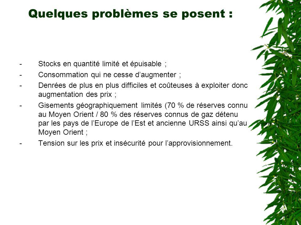 Différentes énergies renouvelables 1.
