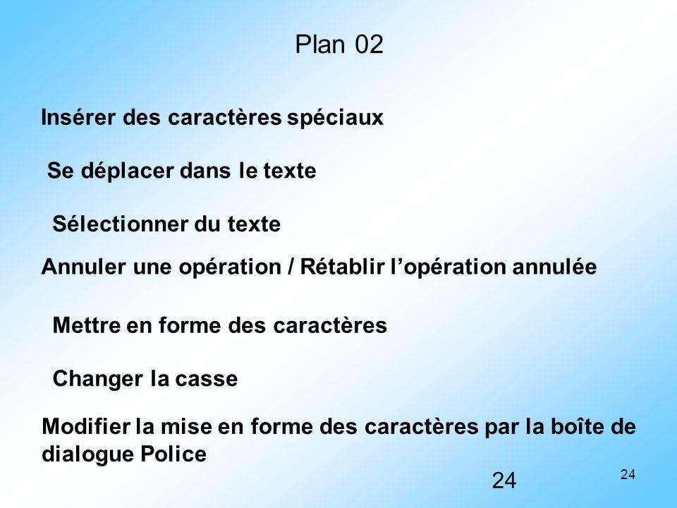 24 Plan 02 Insérer des caractères spéciaux Se déplacer dans le texte Sélectionner du texte Annuler une opération / Rétablir l'opération annulée Mettre