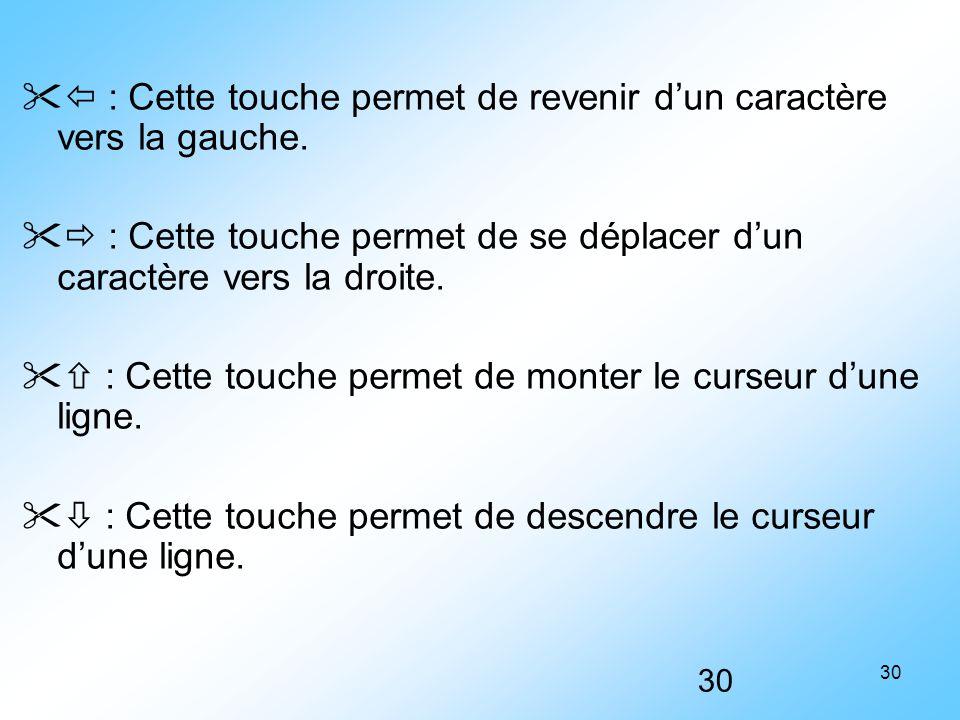 30  : Cette touche permet de revenir d'un caractère vers la gauche.  : Cette touche permet de se déplacer d'un caractère vers la droite.  : Cett
