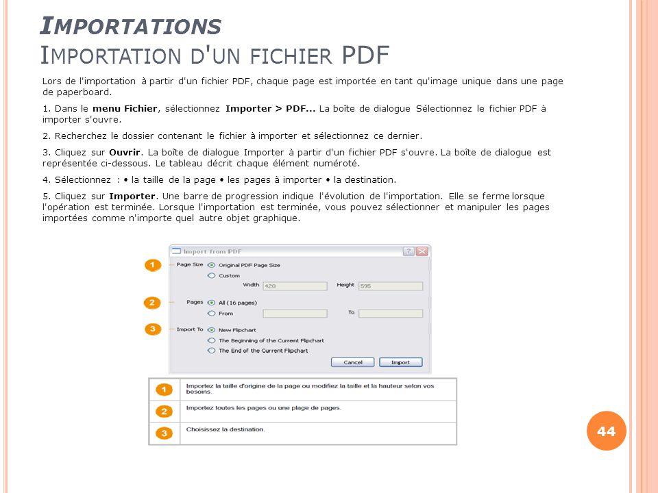 I MPORTATIONS I MPORTATION D ' UN FICHIER PDF Lors de l'importation à partir d'un fichier PDF, chaque page est importée en tant qu'image unique dans u