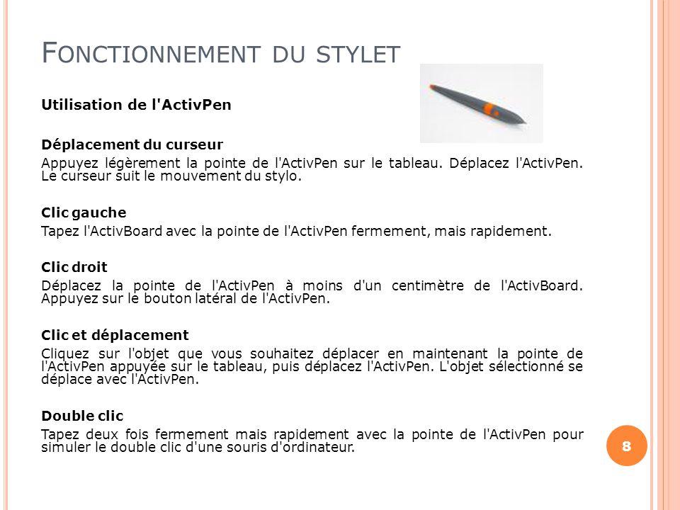 F ONCTIONNEMENT DU STYLET Utilisation de l'ActivPen Déplacement du curseur Appuyez légèrement la pointe de l'ActivPen sur le tableau. Déplacez l'Activ