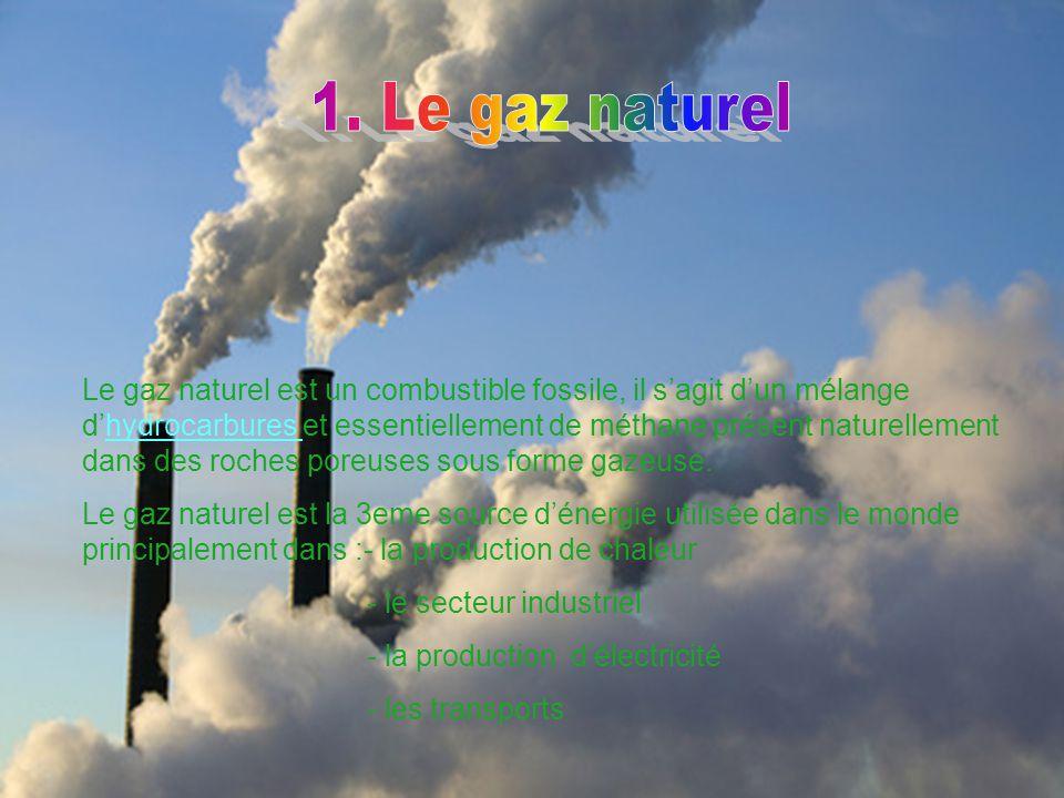 Le gaz naturel est un combustible fossile, il s'agit d'un mélange d'hydrocarbures et essentiellement de méthane présent naturellement dans des roches poreuses sous forme gazeuse.hydrocarbures Le gaz naturel est la 3eme source d'énergie utilisée dans le monde principalement dans :- la production de chaleur - le secteur industriel - la production d'électricité - les transports