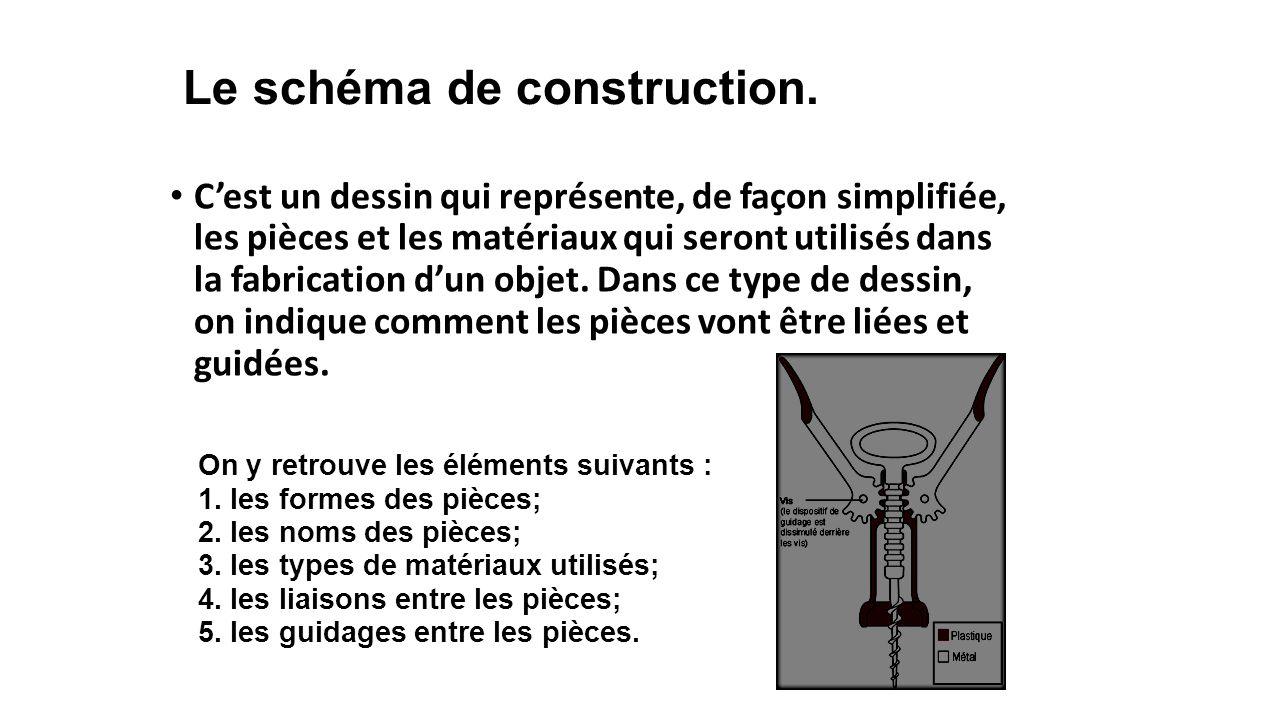 Le schéma de construction.