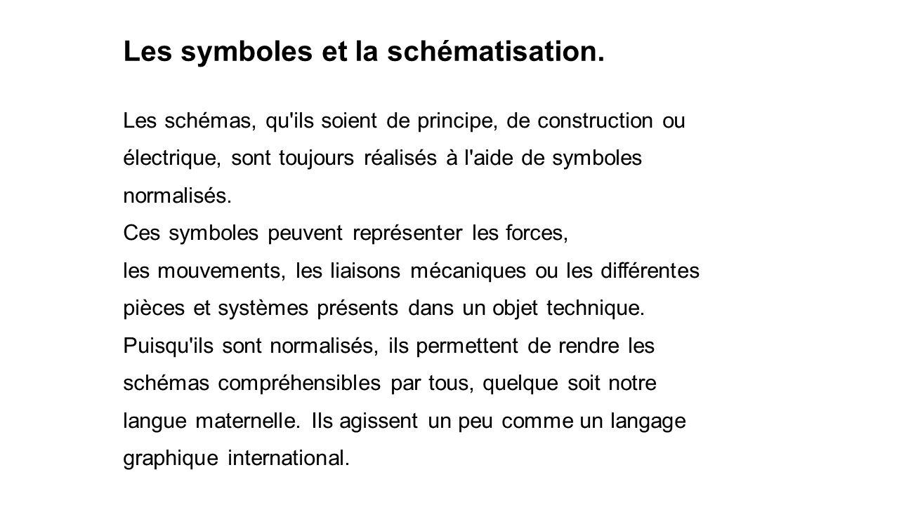 Les symboles et la schématisation.