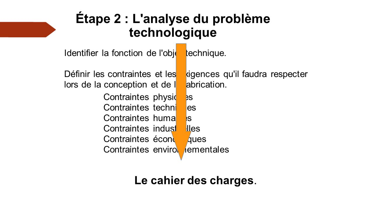 Étape 2 : L analyse du problème technologique Identifier la fonction de l objet technique.