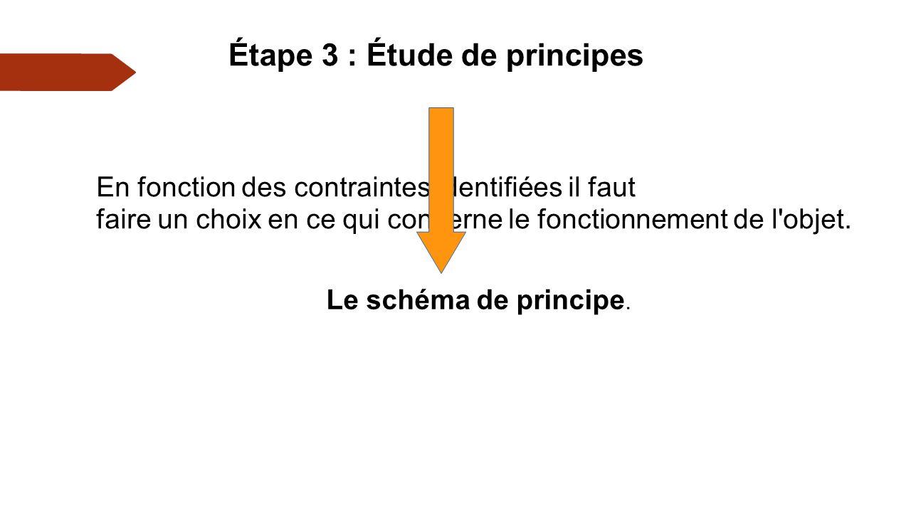 Étape 3 : Étude de principes En fonction des contraintes identifiées il faut faire un choix en ce qui concerne le fonctionnement de l objet.