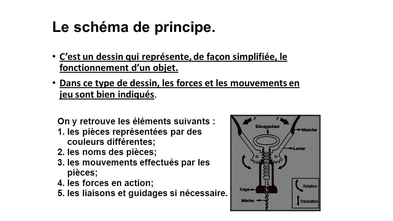 Le schéma de principe.