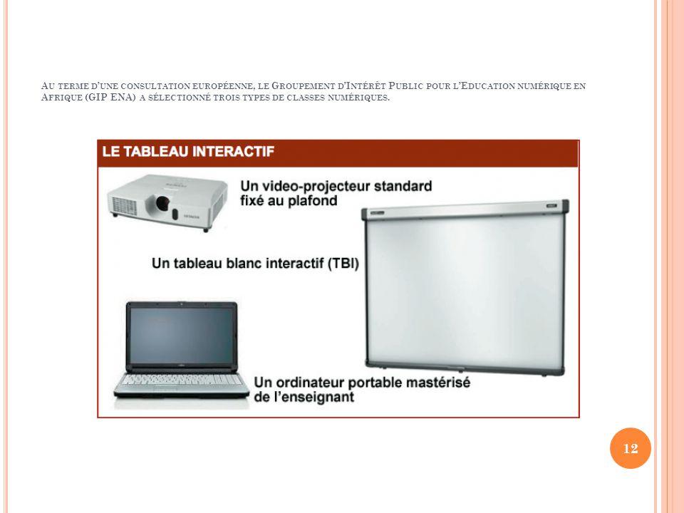 P HASE 2: EXPÉRIMENTATION DANS UN CADRE APPROPRIÉ Une salle de classe électrifiée un vidéo-projecteur standard Un ordinateur portable ou de bureau masterisé Un Tableau numérique interactif (facultatif) 11