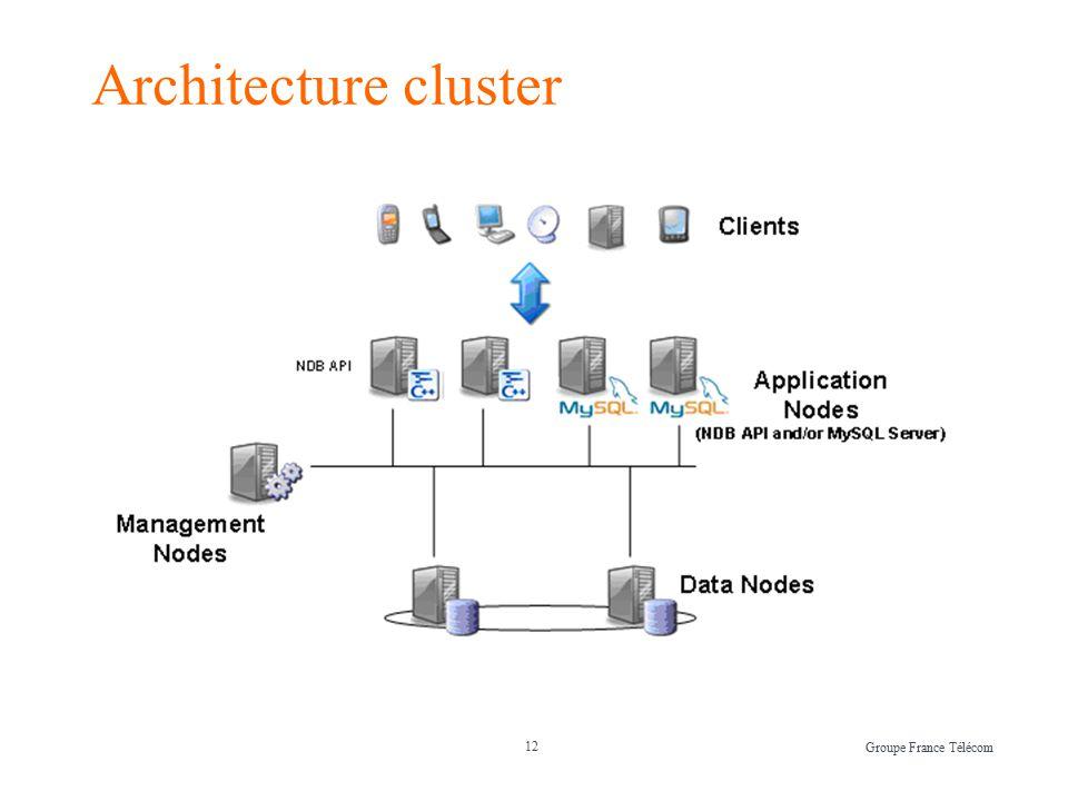 12 Groupe France Télécom Architecture cluster