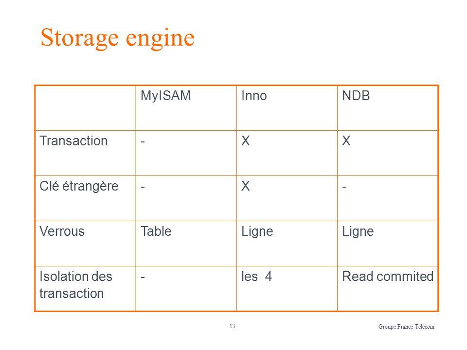 13 Groupe France Télécom Storage engine MyISAMInnoNDB Transaction-XX Clé étrangère-X- VerrousTableLigne Isolation des transaction -les 4Read commited