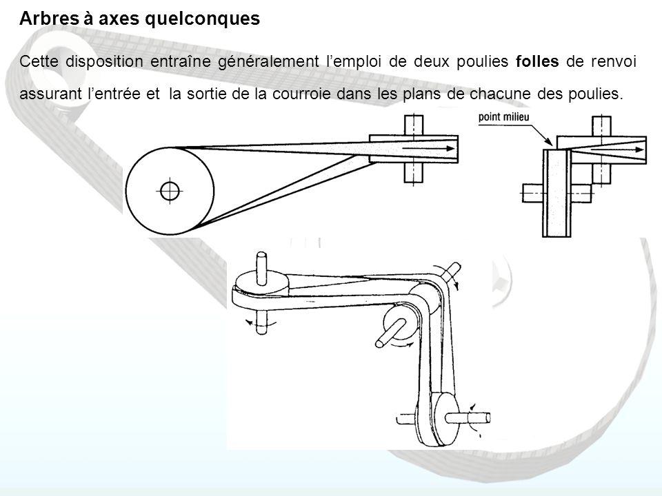 Arbres à axes quelconques Cette disposition entraîne généralement l'emploi de deux poulies folles de renvoi assurant l'entrée et la sortie de la courr