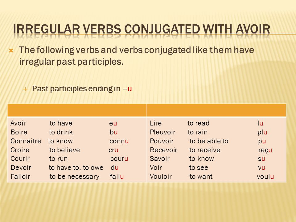  The following verbs and verbs conjugated like them have irregular past participles.